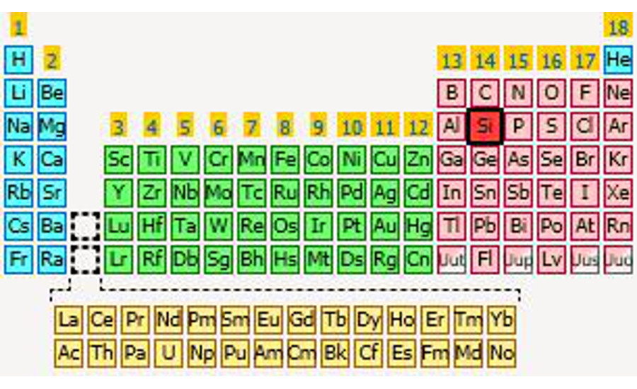 a research on cobalt as the 27th element on the periodic table Interactive periodic table with dynamic layouts showing names, electrons, oxidation, trend visualization, orbitals, isotopes, and compound search full descriptions from write-up sources includes interactive visualizations, properties, orbitals, isotopes, and compound mixing.
