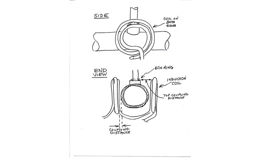 Induction Brazing Coil Design Part 1 2016 11 08