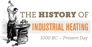 The History of Industrial Heating 1000 BC - Present Day
