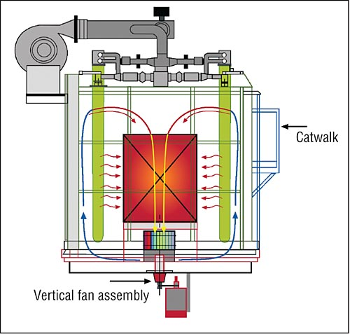 Nitrocarburizing and high temperature nitridingof steels