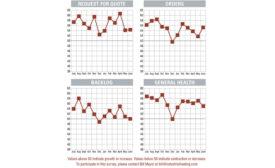 ih0719-editorial-economic_indicators-900