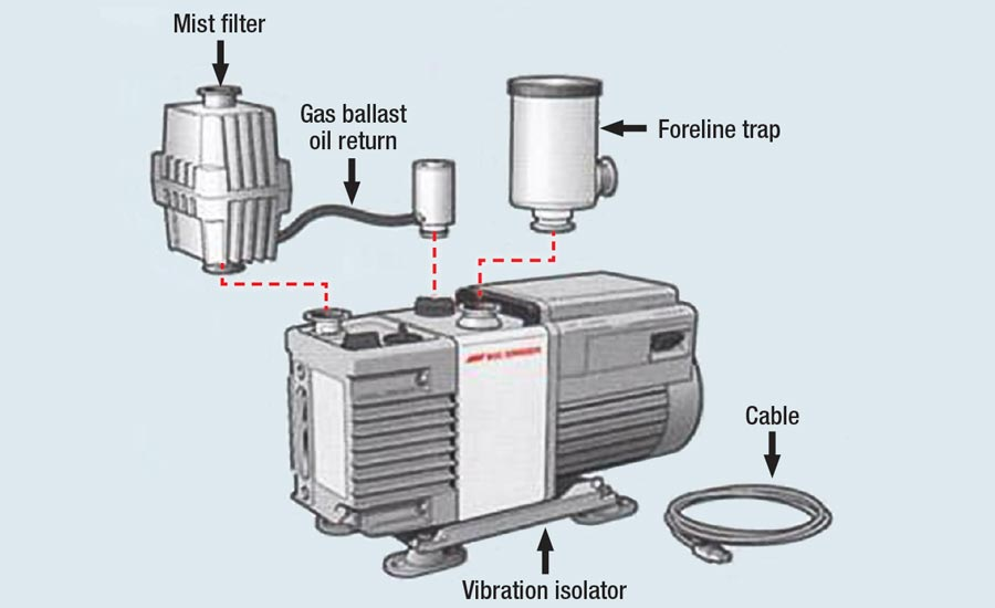 Home Air Filter System