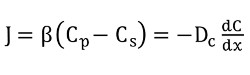 Carbon-Concentration Profile Predictions Equation 3