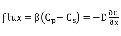 Carbon-Concentration Profile Predictions Equation 5