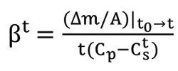 Carbon-Concentration Profile Predictions Equation 6