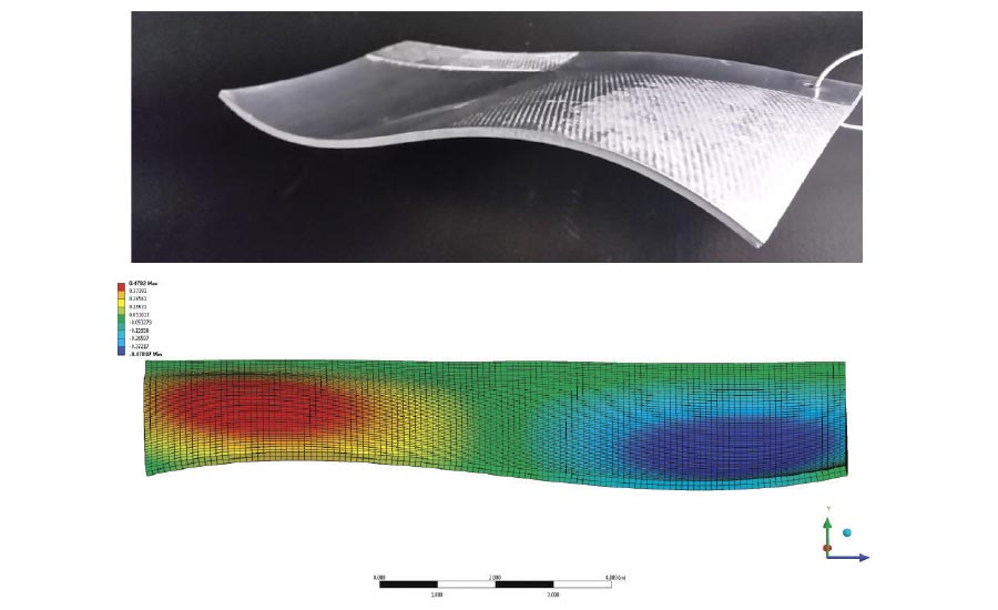 Laser-peen Forming Compound Curvatures