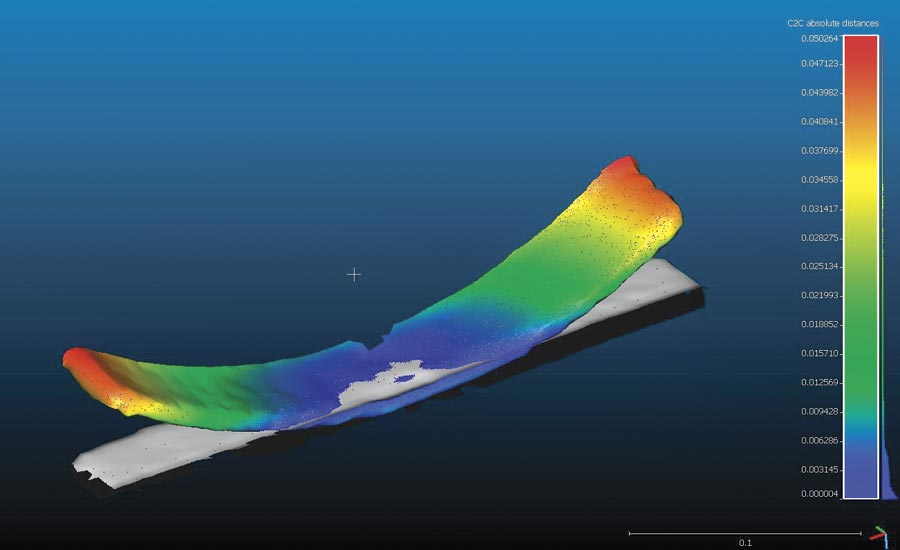 Point-cloud Differencing of Laser-peen-formed Part