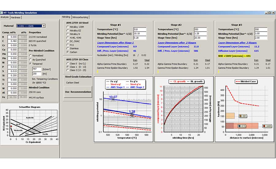 Typical gas nitriding simulator output screen