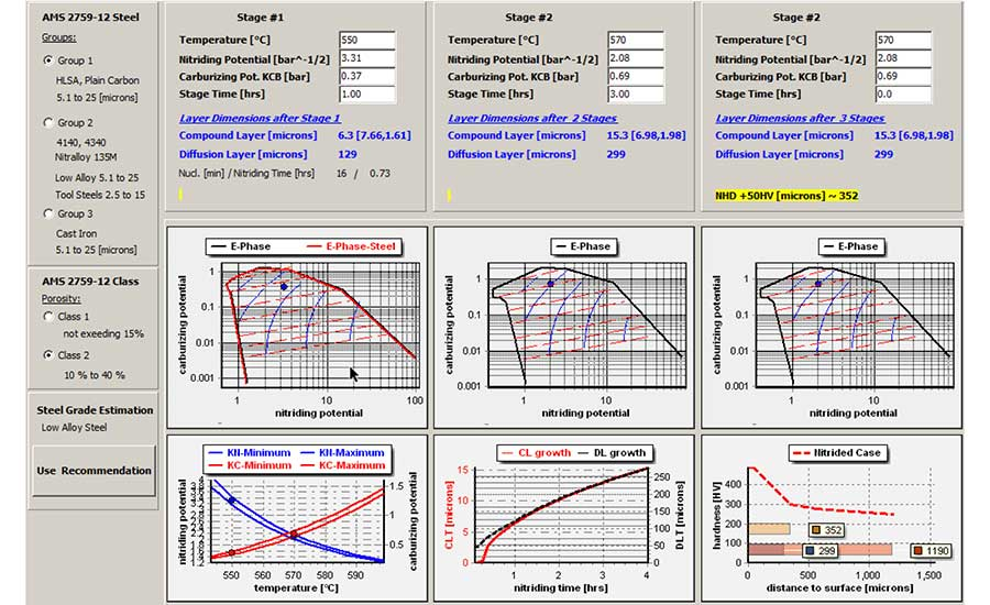 Typical ferritic nitrocarburizing simulator output screen