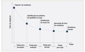 PROCESSOS TÉRMICOS 4.0 fig 1 6-18