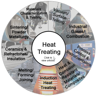 Industrial Heating's Heat Treat Wheel