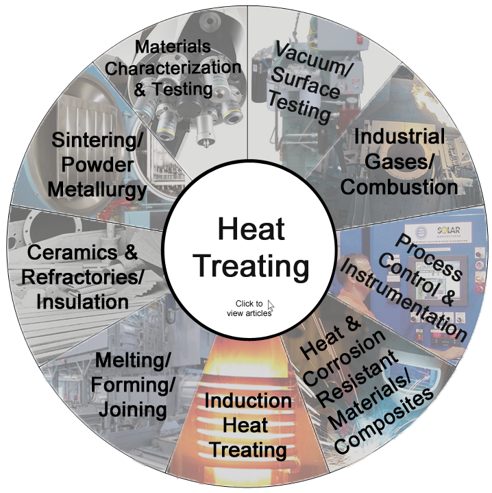 heat treating wheel